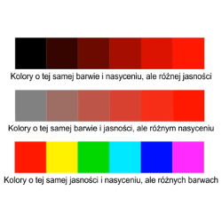 co to jest kolor